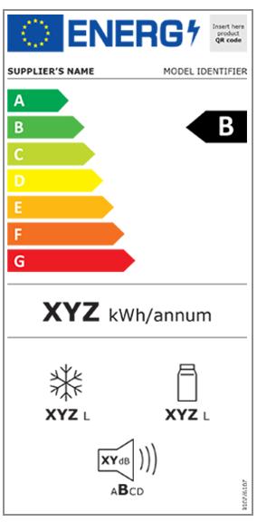 Energetický štítek po