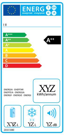 Energetický štítek před